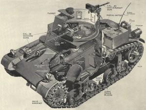 Tanksmall