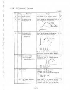 JAPT 3F INSTRUCTION MANUAL_Page_60_small
