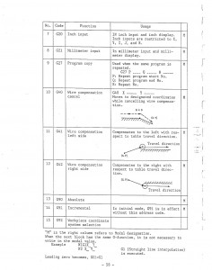 JAPT 3F INSTRUCTION MANUAL_Page_61_small