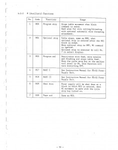 JAPT 3F INSTRUCTION MANUAL_Page_62 small