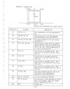 JAPT 3F INSTRUCTION MANUAL_Page_68s