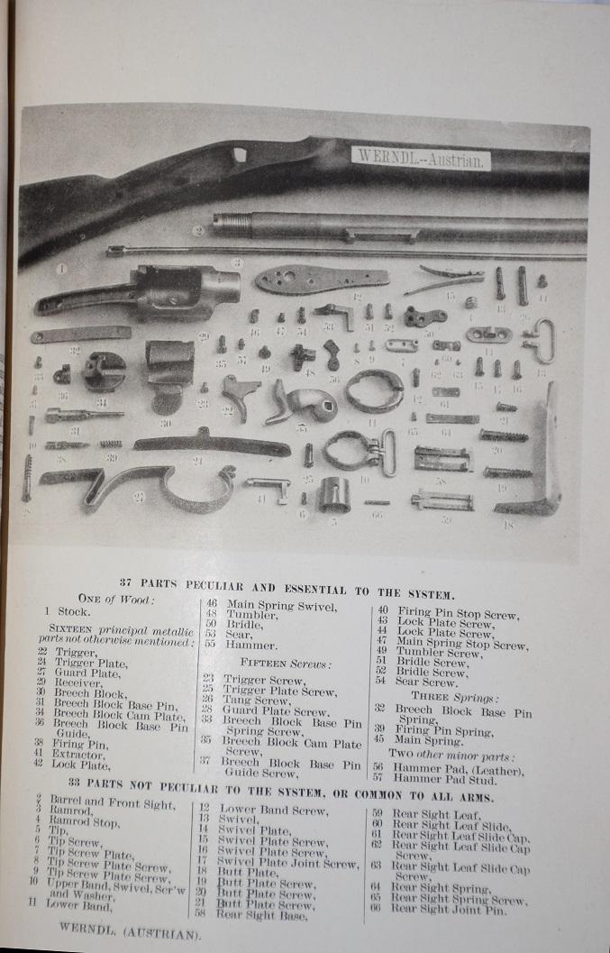 Werndl model 67 rifle | GunLab (KnownHost)